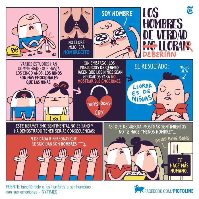 68 best diseo grfico images on pinterest poster flyer design new york times infographics cartoon men fandeluxe Gallery