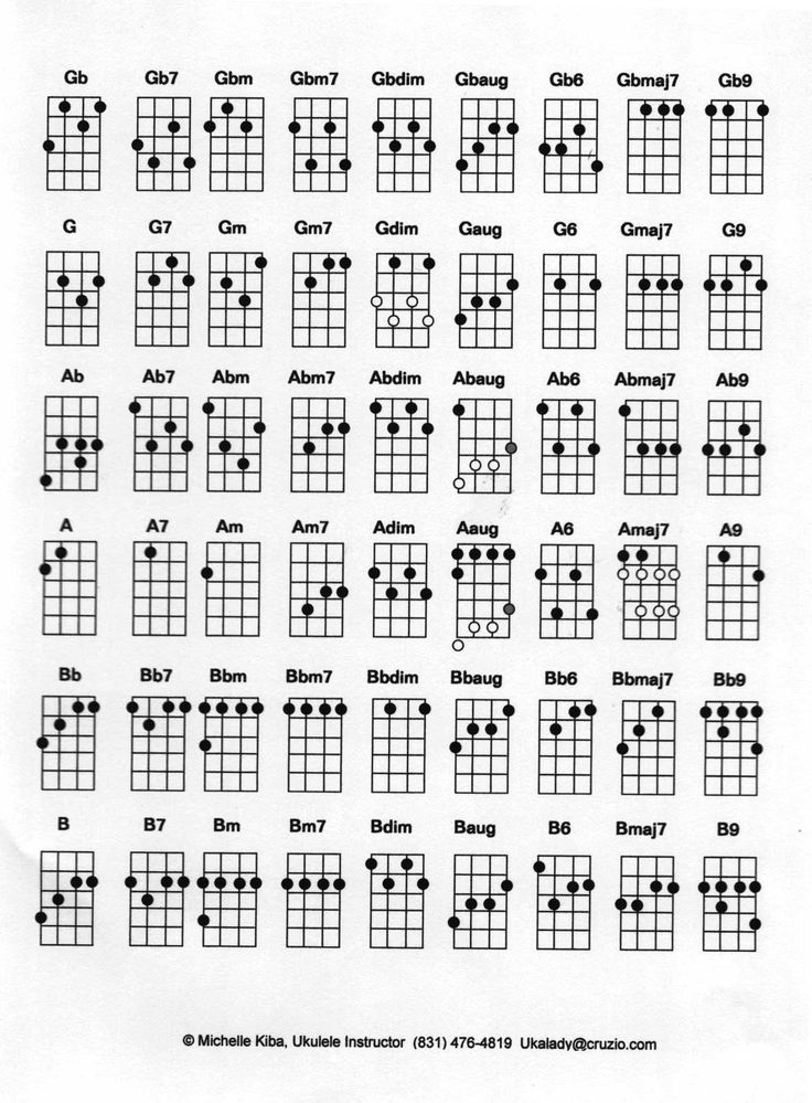 88 Best Ukelele Images On Pinterest Music Music Guitar And