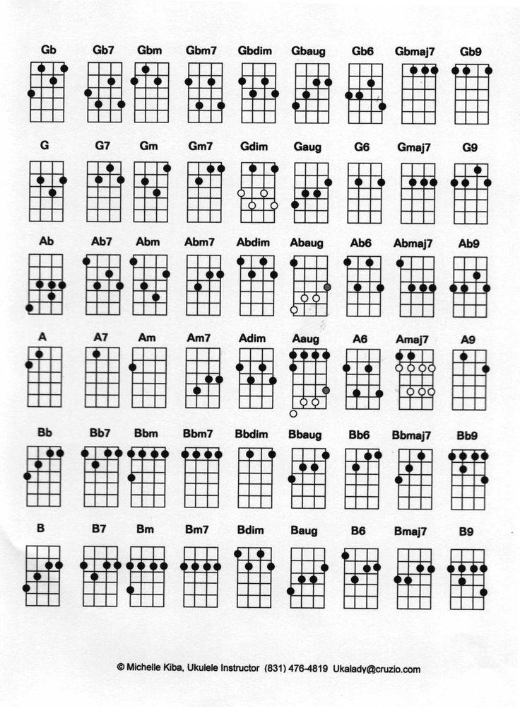 Easy Guitar Songs with TAB - GuitarNick.com