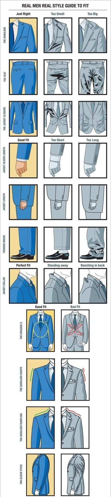 88 best gentlemans life hacks images on pinterest proverbs quotes a visual guide for how a proper fitting suit nvjuhfo Image collections