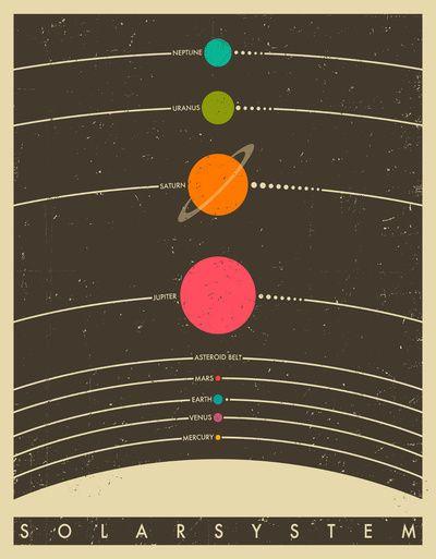Solar System Art Print by Jazzberry Blue | Society6