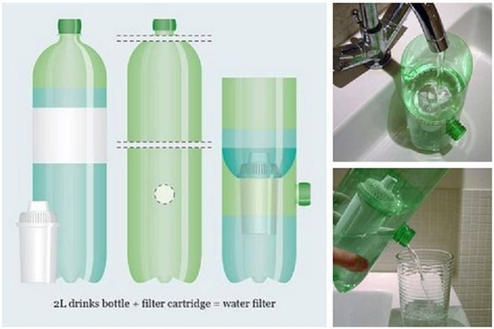 Filtered Water Bottle Water Bottles And Water On Pinterest