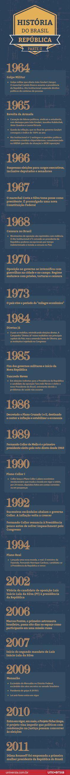 Guia prático de História do Brasil para o Enem: República (1889-1963)                                                                                                                                                      Mais