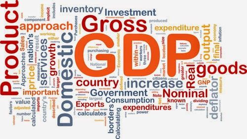 Gross Domestic Product Meaning In Hindi
