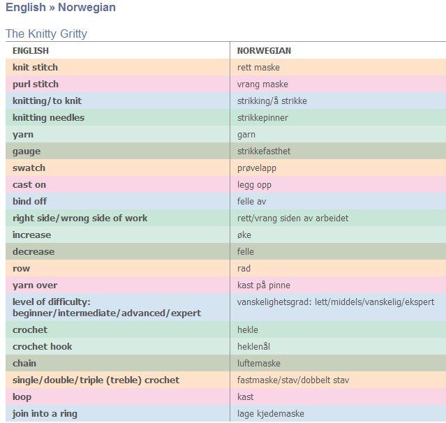 67 best Translating knitting patterns images on Pinterest