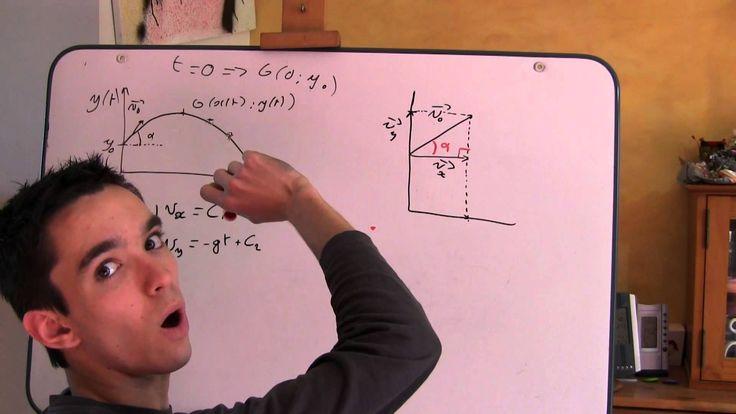 Équation de trajectoire parabolique [Physique TS]