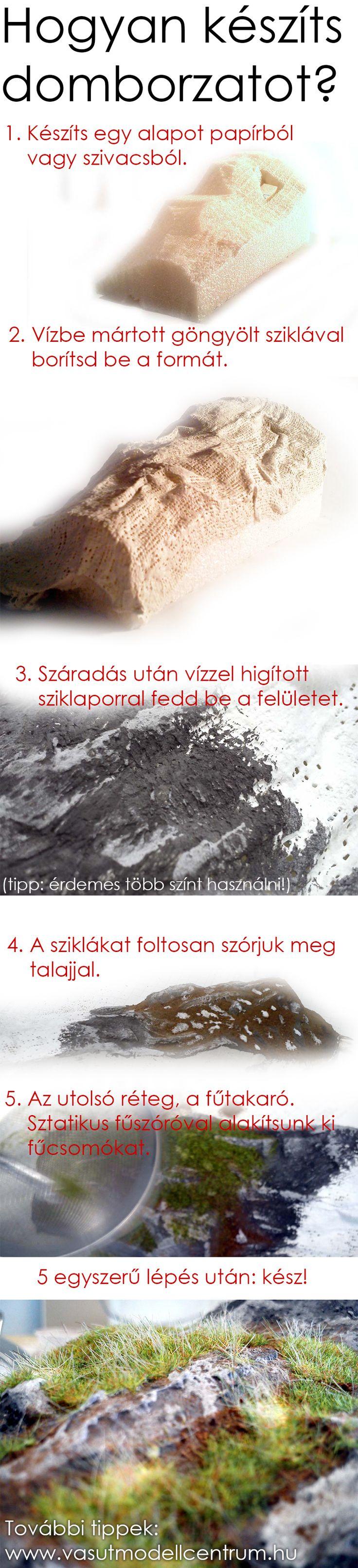 Terep építés diorámához, terepasztalhoz 5 egyszerű lépésben. http://www.vmc-model.eu