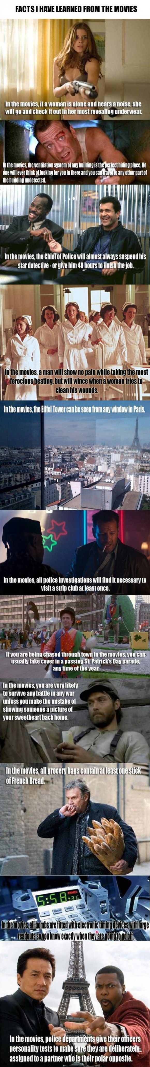 Most Predictable Hollywood Movie Facts