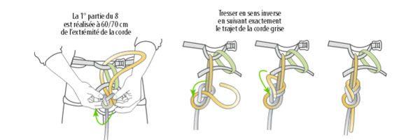 """Livre pédagogique """"Escalade Mode d'emploi"""" par Sébastien Constant"""