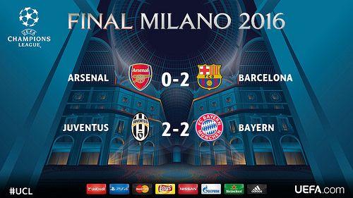 Champions League - Octavos de Final (Ida): Resultados