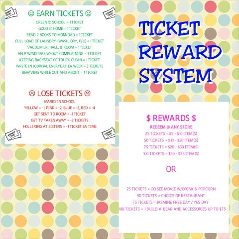 Started this ticket reward system with my daughter 2 weeks ago and she is eager to earn the tickets, therefore, improving her behavior at school and at home! So far so good!