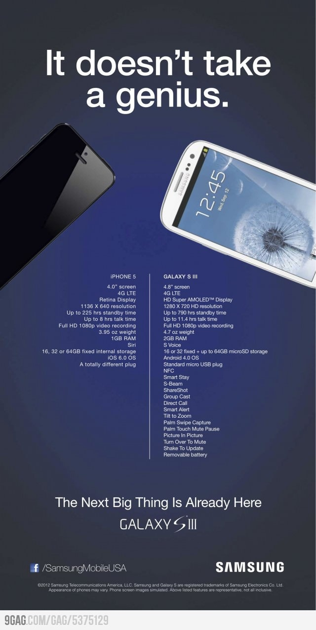 Need I say more???: Galaxys3, Iphone 5S, Iphone 4S, Apples Iphone, Iphone5S, Ads Campaigns, Samsung Galaxies S3, Prints Ads, Galaxy S3