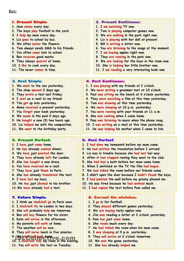 79 Best Images On Pinterest English Grammar English Language