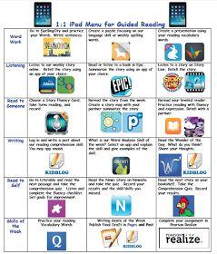Updated 1:1 iPad Menu for Guided Reading: http://mrsevonsthirdgrade.blogspot.com/2014/10/guided-reading-choice-board-11-classroom.html?m=1