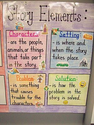 Story Element Anchor Chart