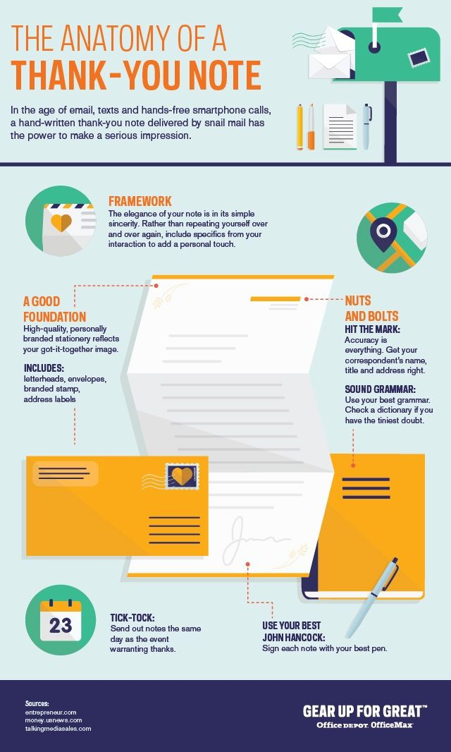 135 best infographics images on pinterest info graphics the anatomy of a thank you note work life small business office solutioingenieria Images