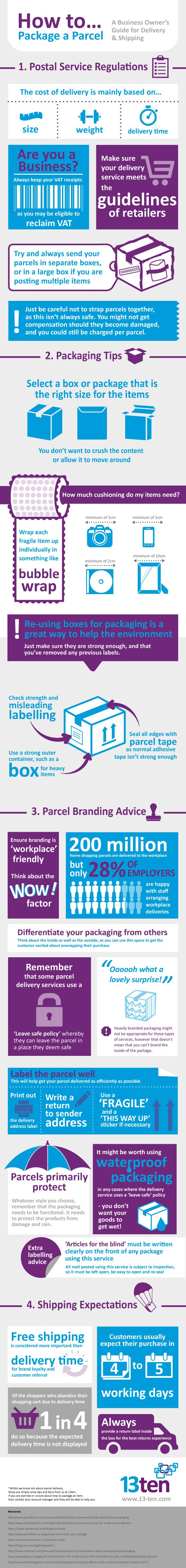 Package-How-to-infographic-v2