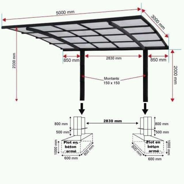 Carport Roof Designs 2022