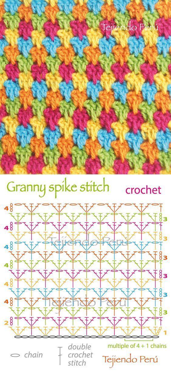 crochet granny spike stitch diagram uclu crochet. Black Bedroom Furniture Sets. Home Design Ideas