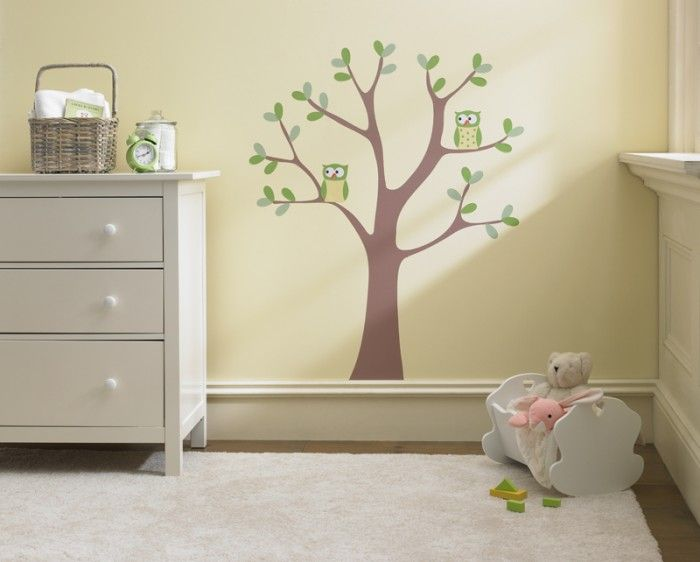 Arranging Of Kid Room According To Feng Shui