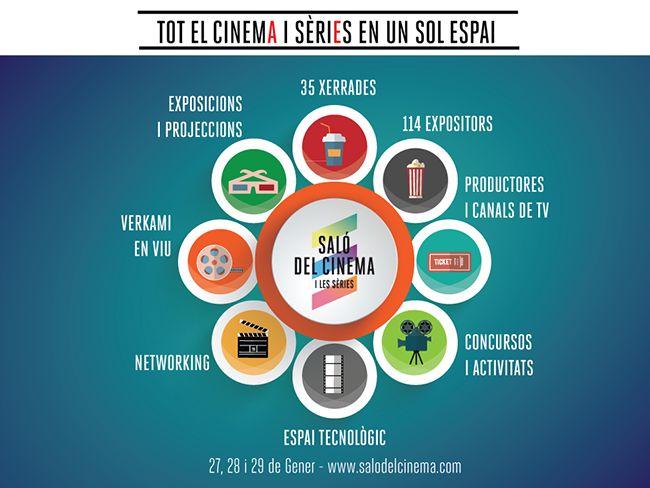 Salón del Cine y las Series 2017