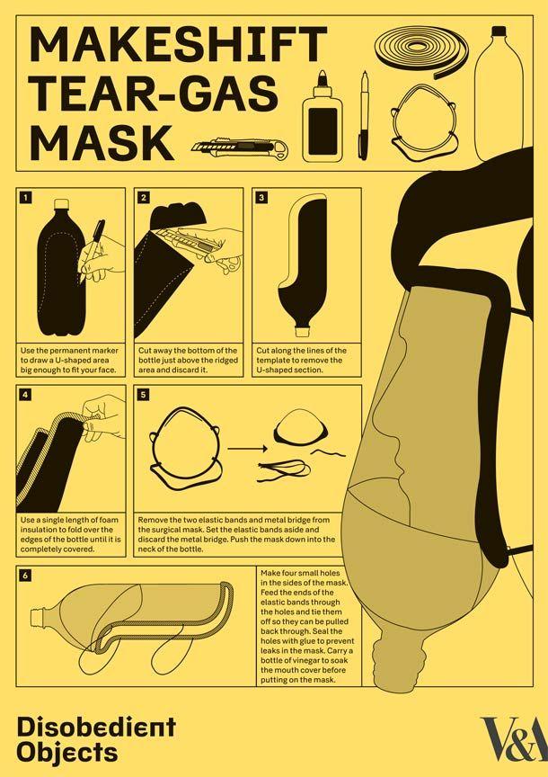 Fabriquer un masque à gaz avec un bouteille plastique (image)