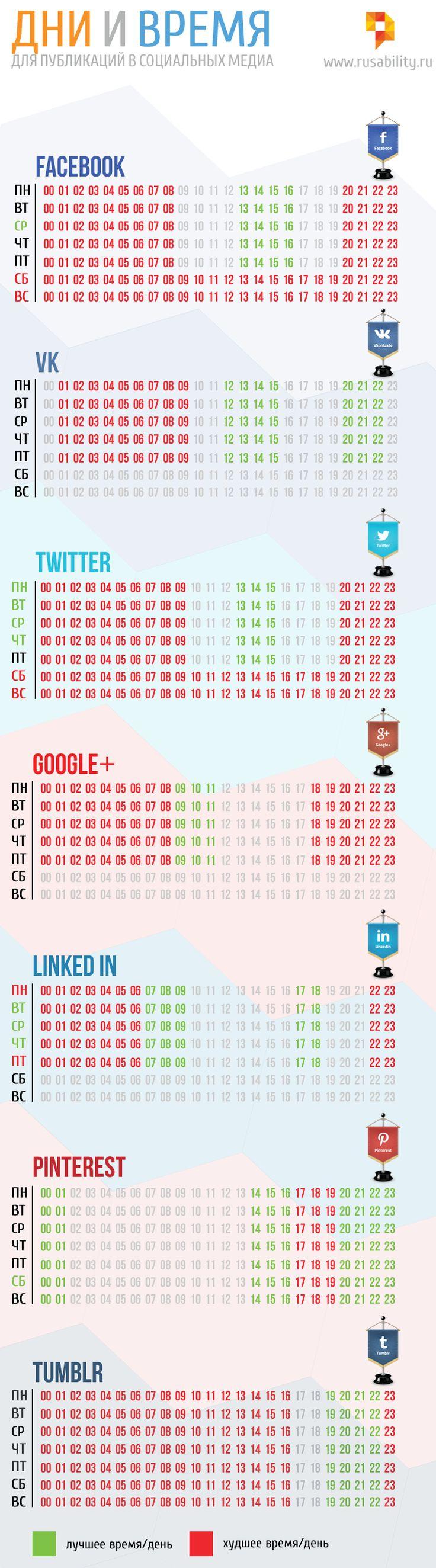 В какие дни и во сколько следует публиковать посты в социальных сетях. Инфографика - http://goo.gl/92tGtH - Совсем недавно мы писали о популярности социальных сетей в России. Статья RUsability, из которой можно было сделать далеко идущие выводы для своей SMM стратегии давали дос�