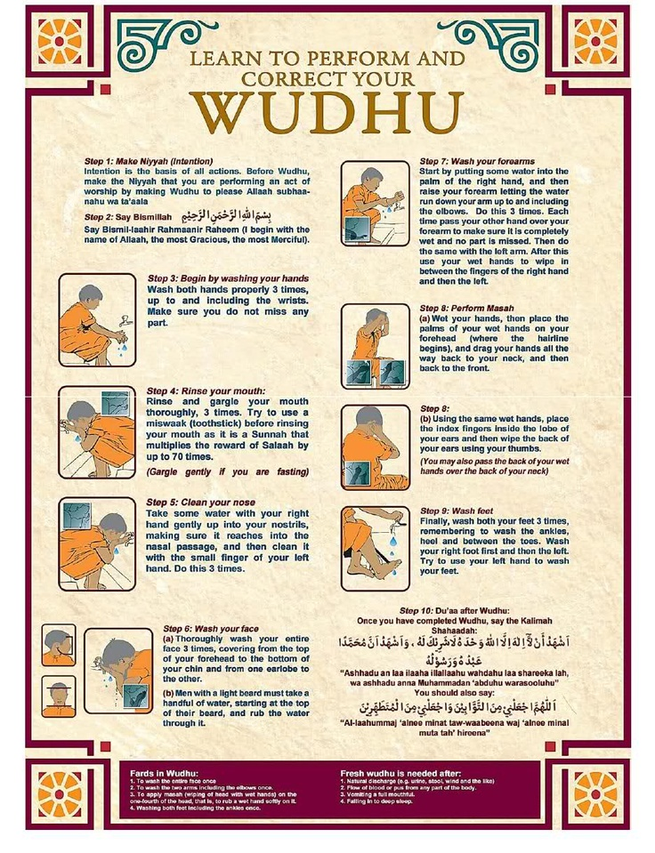 How to make wudu