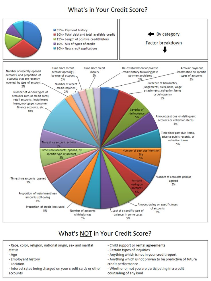 credit repair - Google Search Get your free credit repair kit today! http://mydebtbankruptcy.com