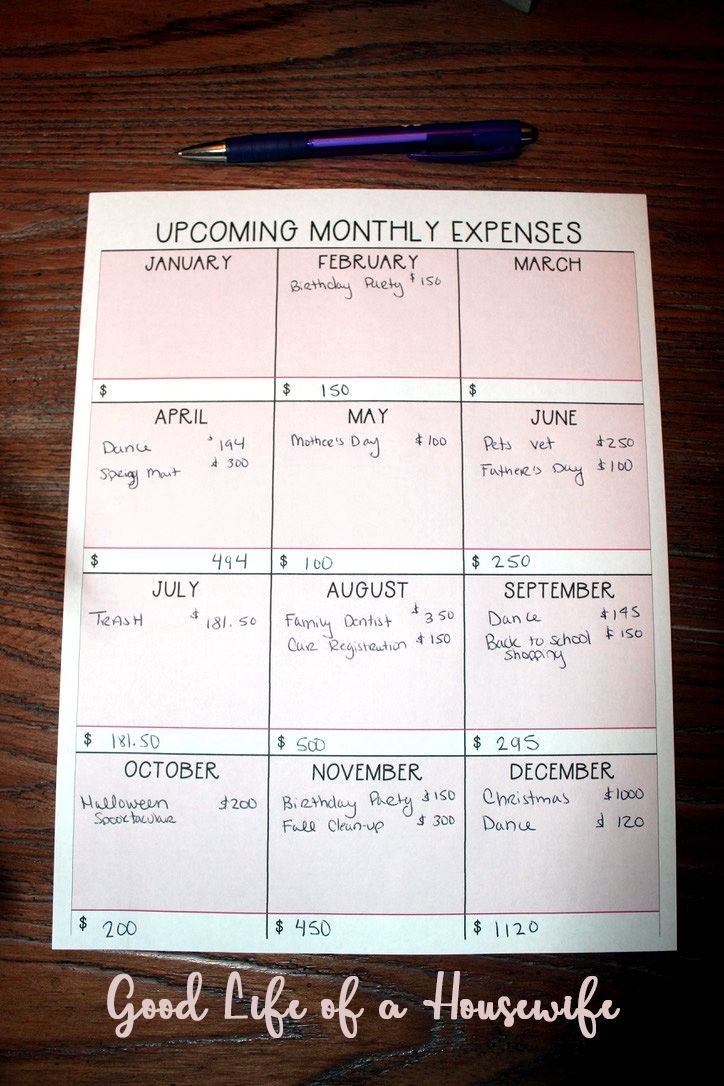 Yearly Expenses Printable Monthly Budget Printable Money Saving