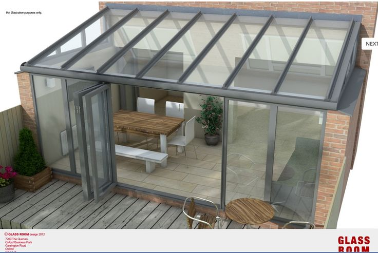 2nd choice lean to conservatory