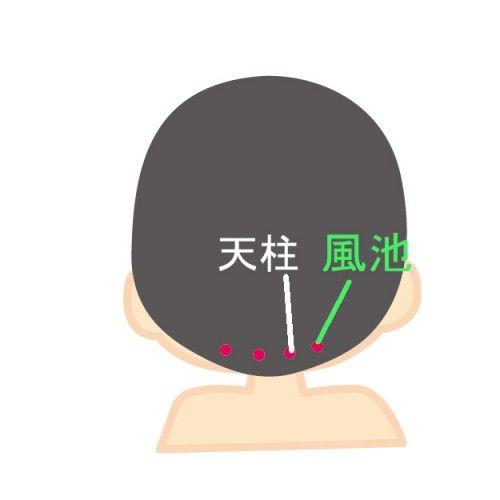 風池(ふうち) 頭痛に効くツボをご紹介。  頭痛、肩こり、めまい治療。 マッサージ、鍼灸、整体は愛知県日進市のあいメディカル治療院・整骨院にお任せください(^-^)