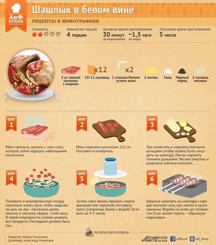 Шашлык из свинины в белом вине | Рецепты в инфографике | Кухня | Аргументы и Факты