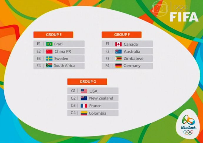 Seleção feminina estreia contra a China nos Jogos Olímpicos do Rio #globoesporte