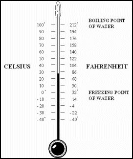 Convert Celsius To Farenheit 1 First Take The Number Of