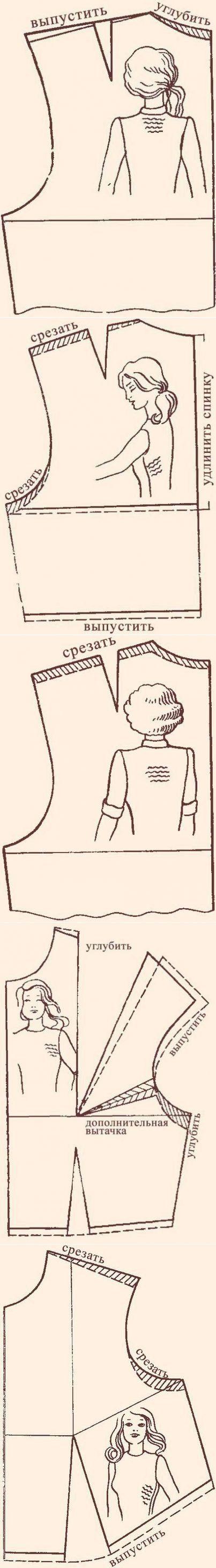 La corrección de los defectos en la ropa.