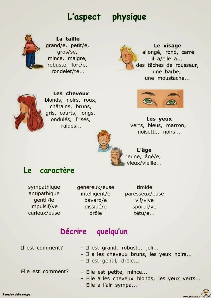 décrire une personne en français - Buscar con Google