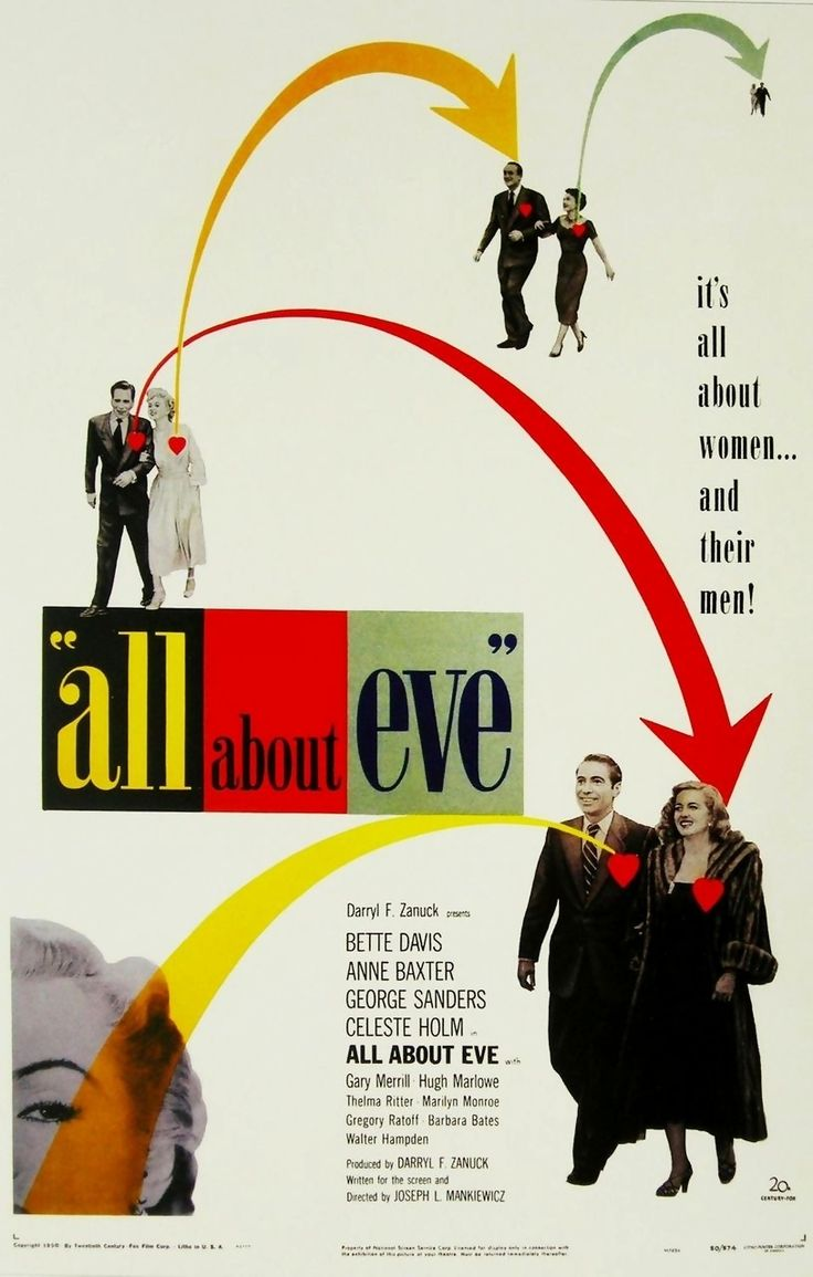 All About Eve is a 1950 American drama film. The film stars Bette Davis as Margo Channing, a highly regarded but aging Broadway star. Anne Baxter plays Eve Harrington, an ambitious young fan who insinuates herself into Channing's life, ultimately threatening Channing's career and her personal relationships. Praised by critics at the time of its release, All About Eve was nominated for 14 Academy Awards (a feat unmatched until the 1997 film Titanic) and won six, including Best Picture.