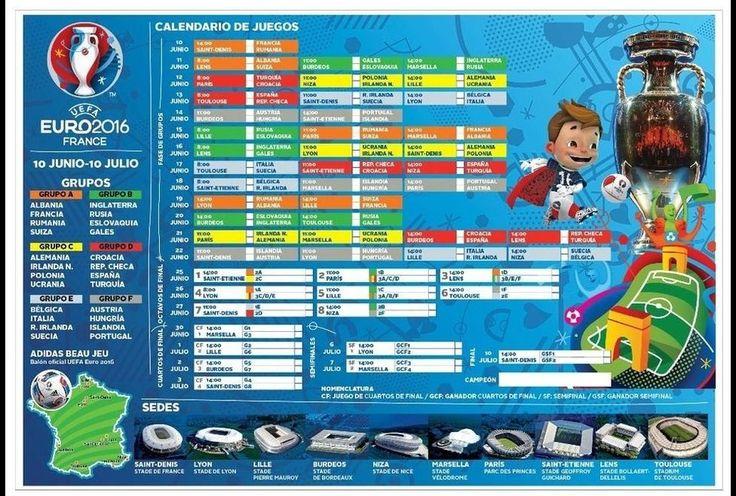 Calendario de la Eurocopa 2016 - Grupo Milenio