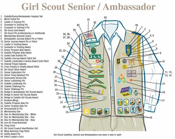 Cadettes & Senior Girl Scouts of America