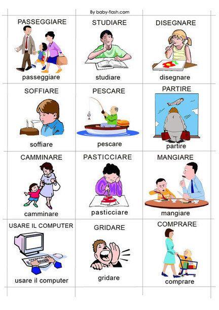 verbi   Facebook   Italian Word of the Day   Scoop.it