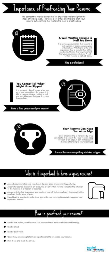 Importance of proofreading your Resume