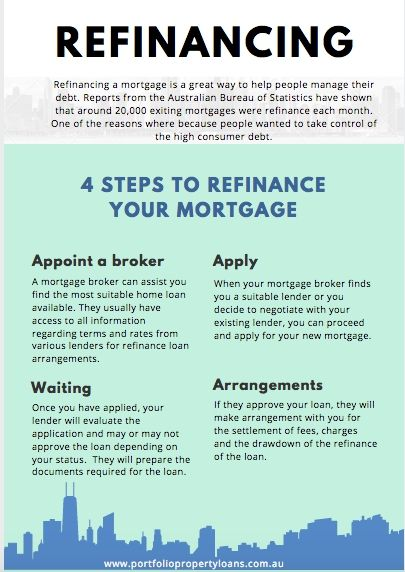 Find out the full blog at:  http://www.portfoliopropertyloans.com.au/4-steps-to-refinance-your-mortgage/