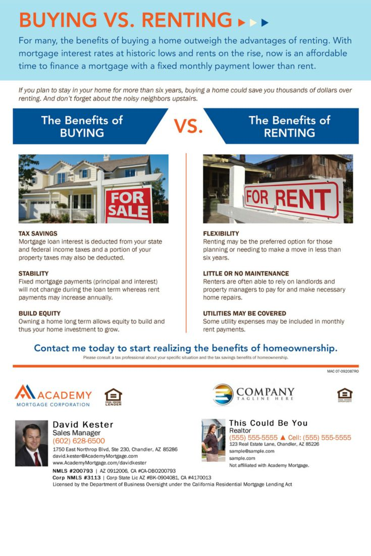 Rent vs buy - what's right for you?