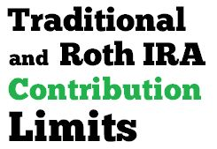 The Roth IRA contribution limits and traditional IRA contribution limits have been published for 2014. See this table of annual IRA contribution limits for 2014, 2013, 2012, and several older years.
