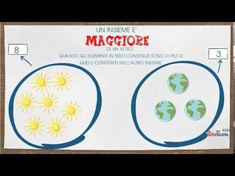Matematica - YouTube