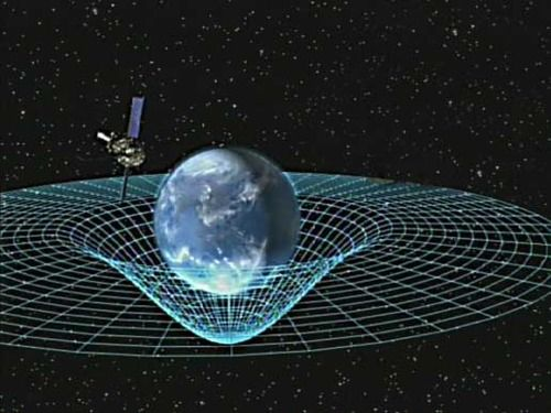 Gravity bends more than just space. It bends time. The early results from Gravity Probe B, one of NASA's most complicated satellites, confirmed 'to a precision of better than 1 per cent' the assertion Einstein made 90 years ago - that a massive object such as the Earth does indeed distort the fabric of space and time. This explains why GPS satellites must correct for time distortion: it passes more quickly in orbit than on the Earth.