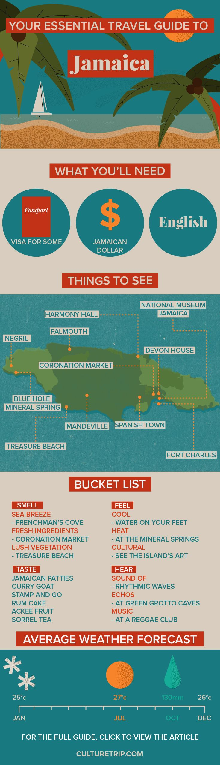 The Essential Travel Guide to Jamaica (Infographic) | Jamaica, Island, adventure, trip, wanderlust, Caribbean, beach