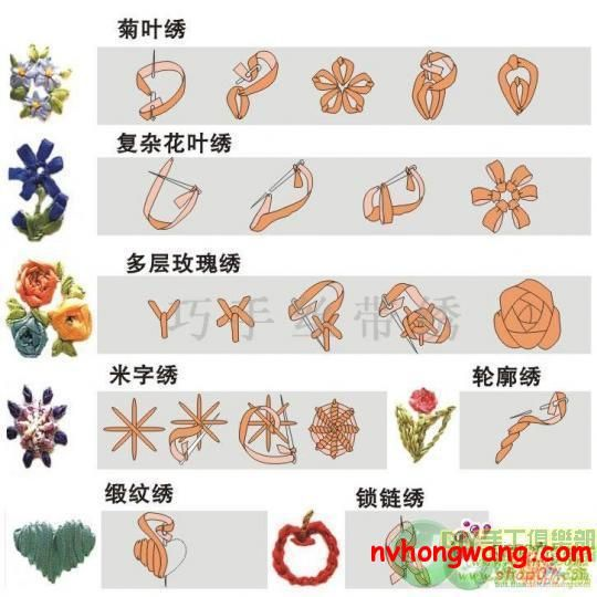 Best ribbon embroidery images on pinterest