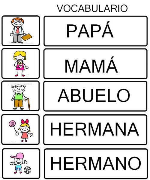 vocabulario FAMILIA